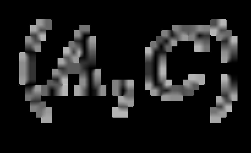 $ (A,C)$
