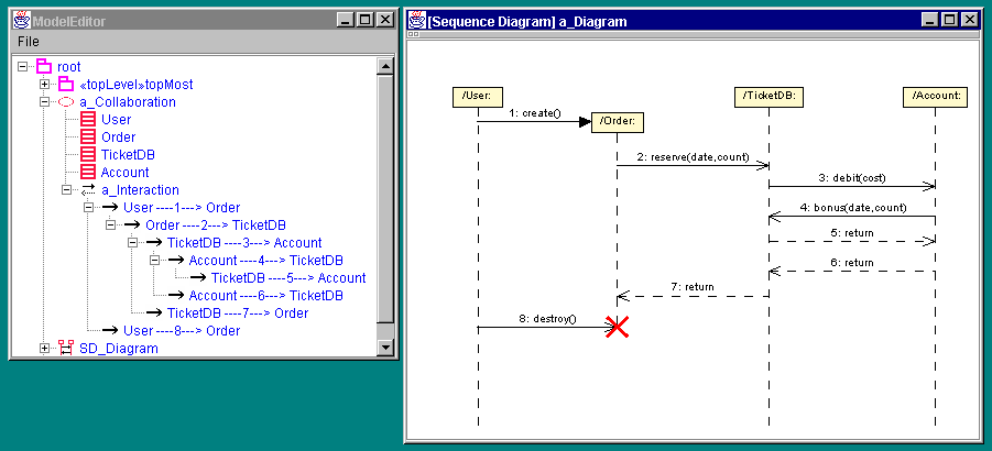 Sequence diagrams editor classifierrole message and action editors ccuart Gallery