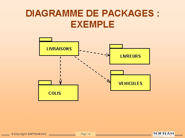 diagramme package mvc